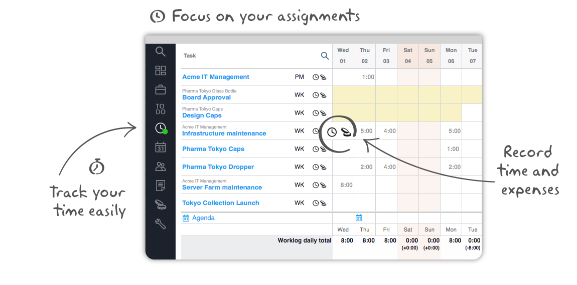 Insert and manage timesheets with Twproject